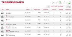 Trainingsdaten-Übersicht im Sigma Sport Data Center 3